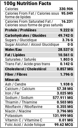 06423 hundred gram nutritional panel