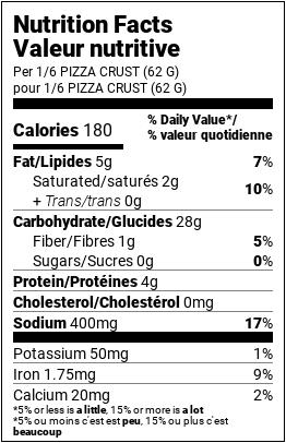 15653 standard nutritional panel