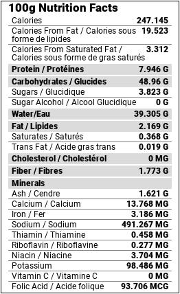 19422 hundred gram nutritional panel