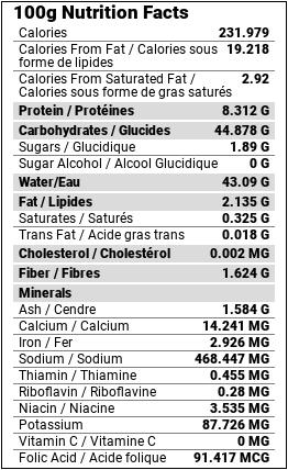 35078 hundred gram nutritional panel