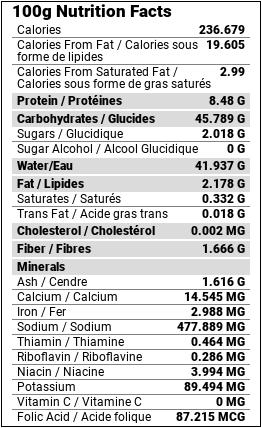 35300 hundred gram nutritional panel